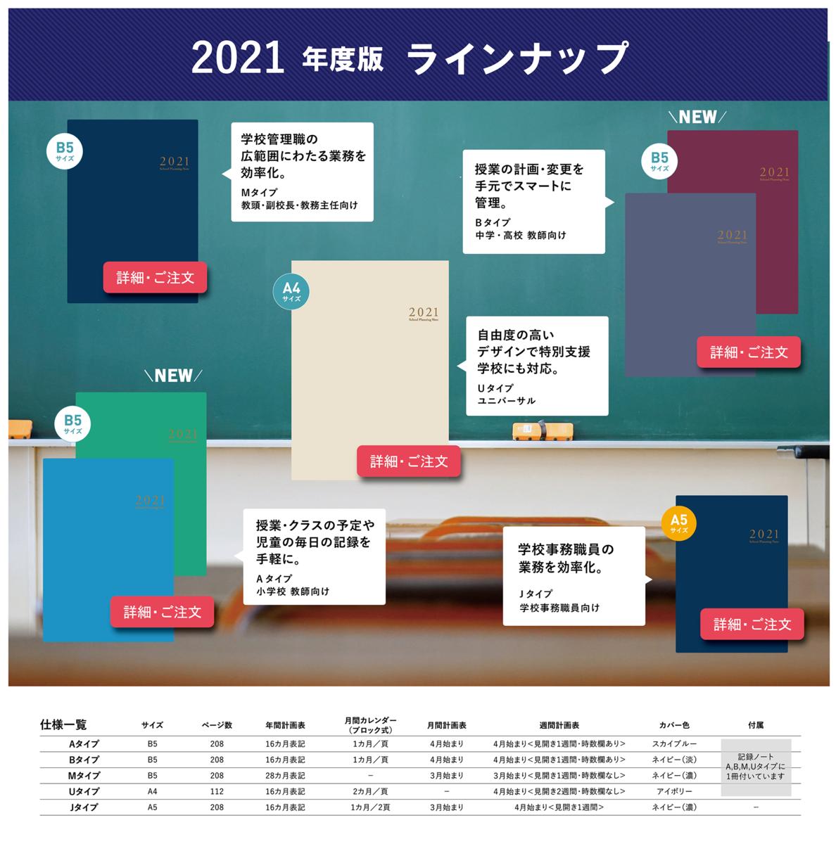 f:id:hirokyou:20201127222649p:plain