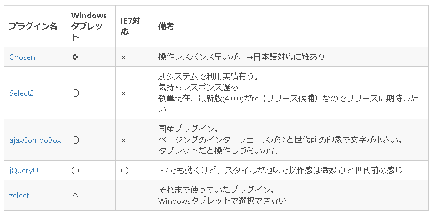f:id:hiromatsu28:20170130105903p:plain
