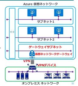 f:id:hiromatsu28:20170208084707p:plain
