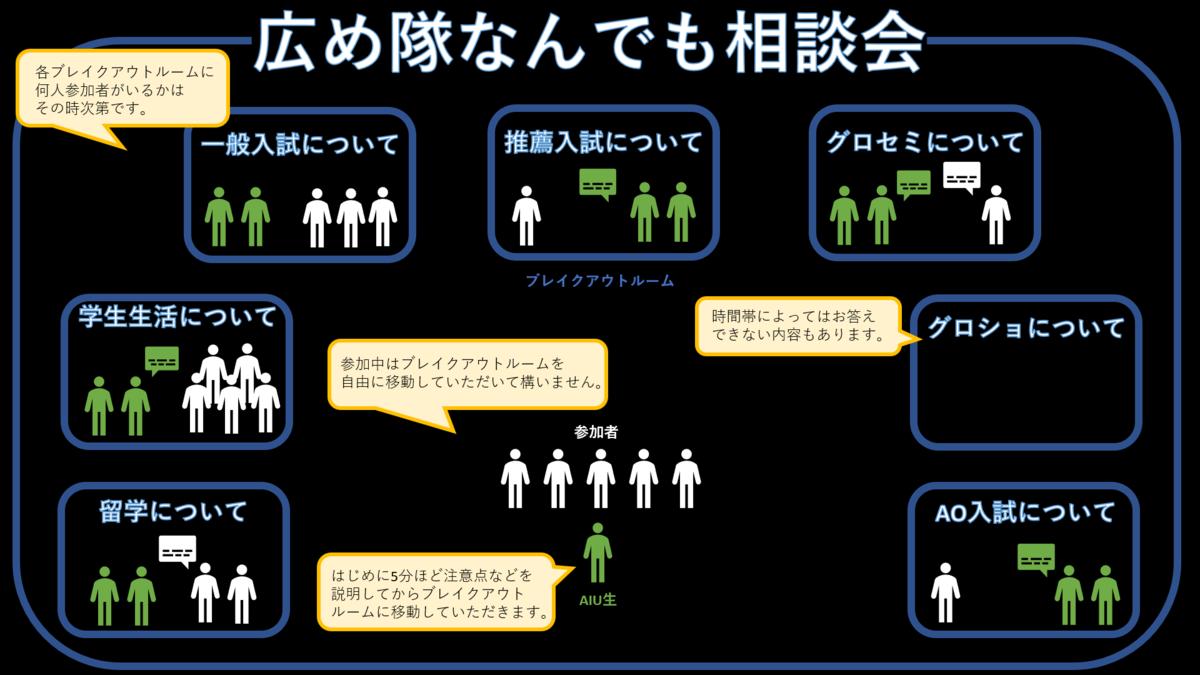 f:id:hirometai2016:20210508001025p:plain