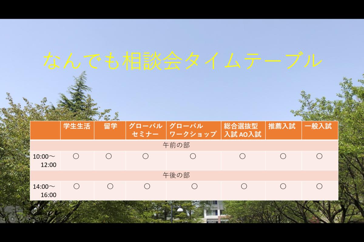 f:id:hirometai2016:20210508123627p:plain