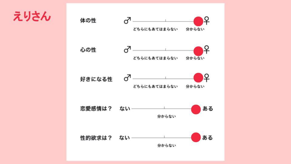 f:id:hiromi-okayama:20200209122029j:plain