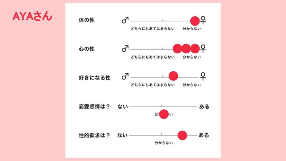 f:id:hiromi-okayama:20200209122052j:plain