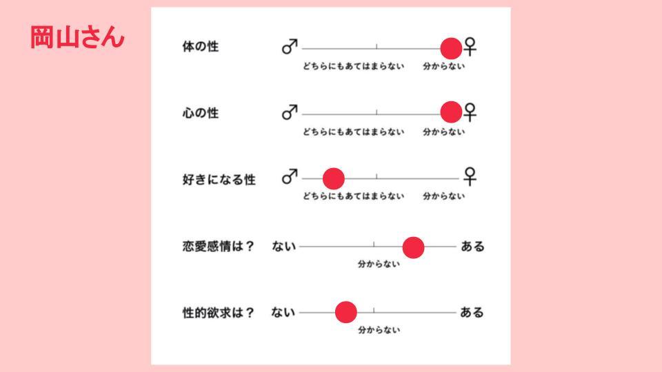 f:id:hiromi-okayama:20200209122110j:plain