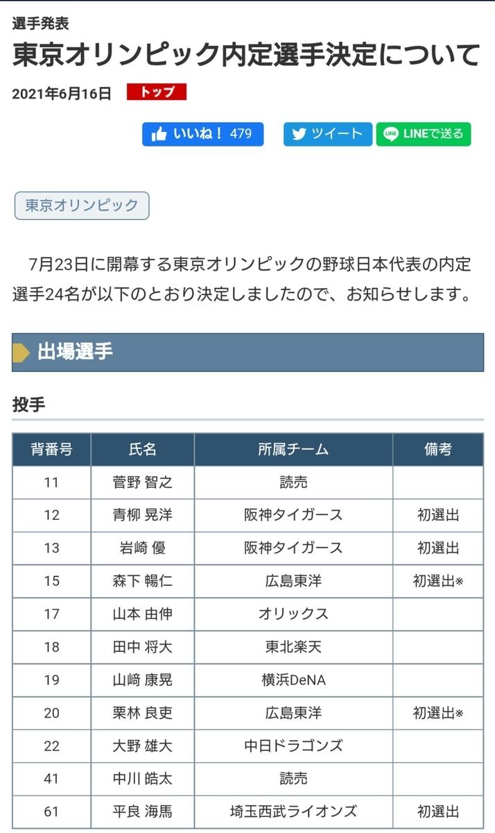 f:id:hiromi-personaltraining:20210618124746j:plain