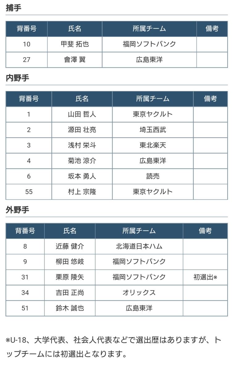 f:id:hiromi-personaltraining:20210618124818j:plain