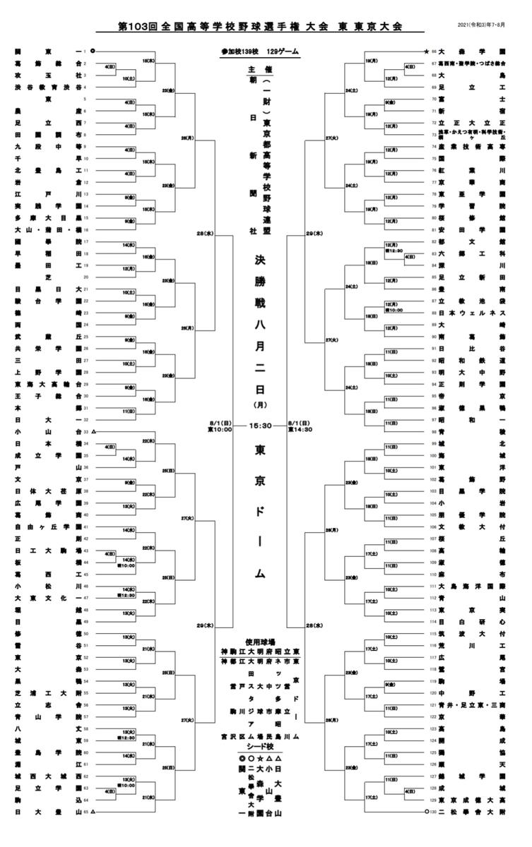 f:id:hiromi-personaltraining:20210620080424j:plain