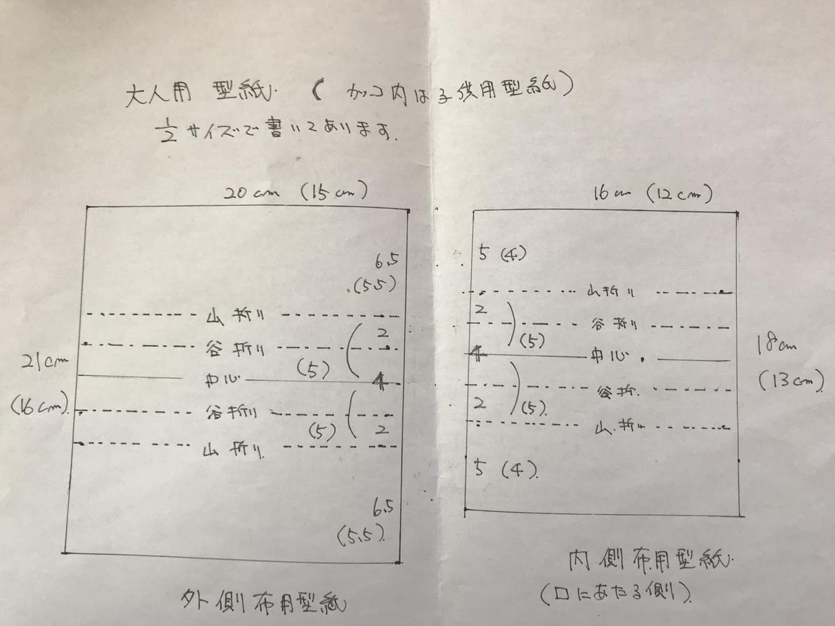f:id:hiromi0128:20190523225609j:plain