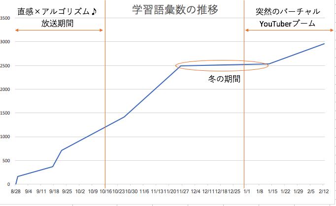 f:id:hiromichinomata:20180221004815p:plain