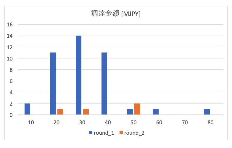f:id:hiromichinomata:20190114112615p:plain:w200