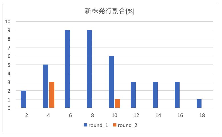f:id:hiromichinomata:20190114112716p:plain