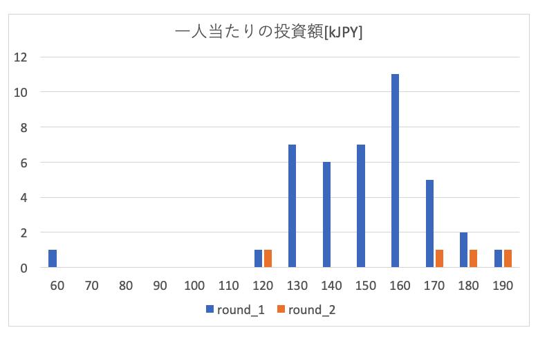 f:id:hiromichinomata:20190114112824p:plain