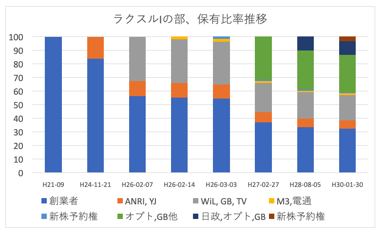 f:id:hiromichinomata:20190428135723p:plain