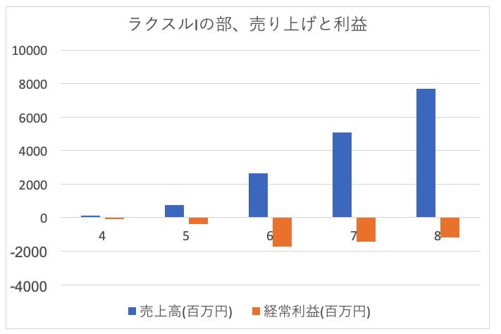 f:id:hiromichinomata:20190428140934p:plain