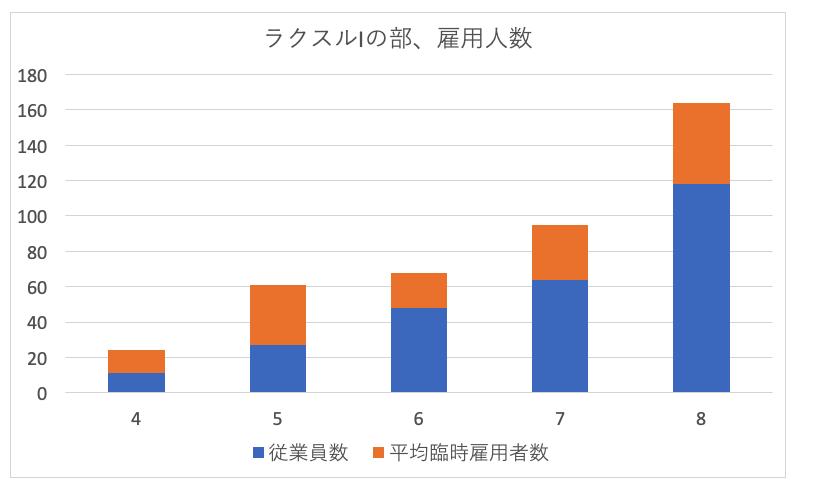 f:id:hiromichinomata:20190428140945p:plain