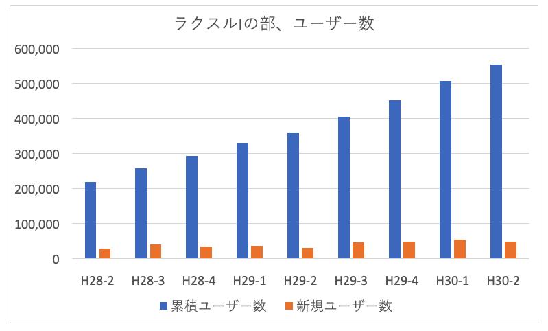 f:id:hiromichinomata:20190428141613p:plain