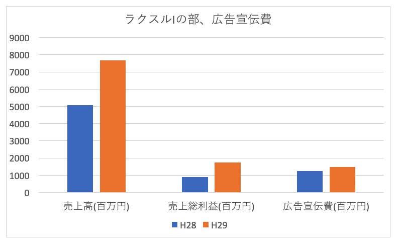 f:id:hiromichinomata:20190428141626p:plain