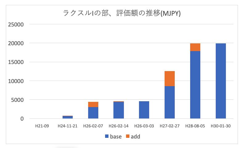 f:id:hiromichinomata:20190428142023p:plain