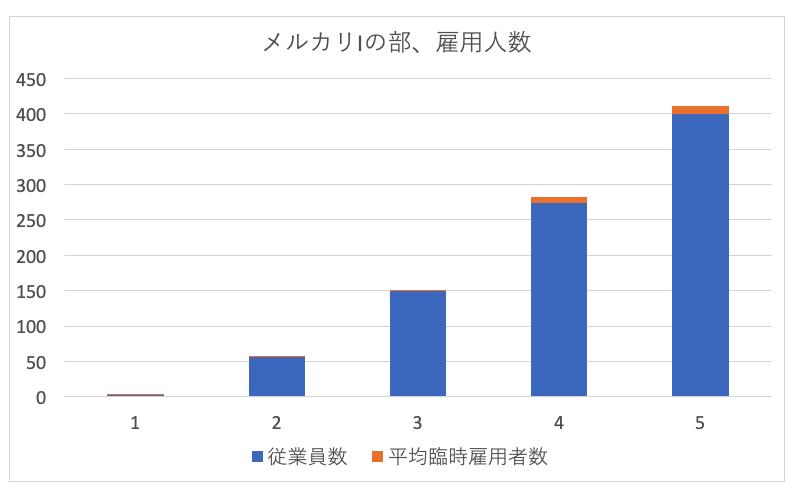 f:id:hiromichinomata:20190430152805p:plain