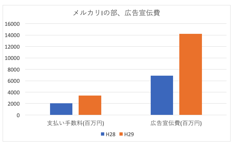 f:id:hiromichinomata:20190430152823p:plain