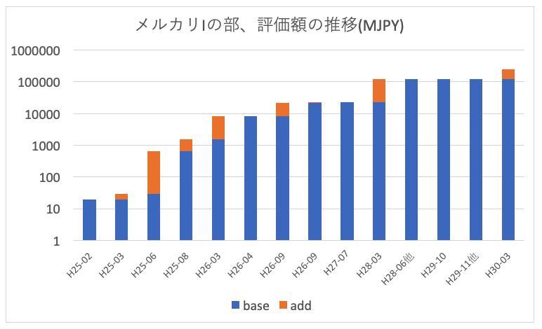 f:id:hiromichinomata:20190430152852p:plain
