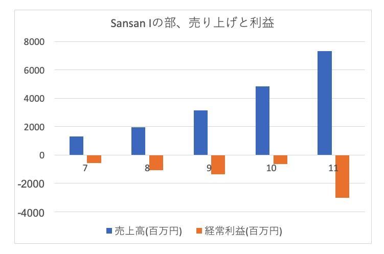f:id:hiromichinomata:20190606085919p:plain:w200