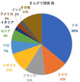 f:id:hiromichinomata:20190907231810p:plain