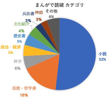 f:id:hiromichinomata:20190907231823p:plain