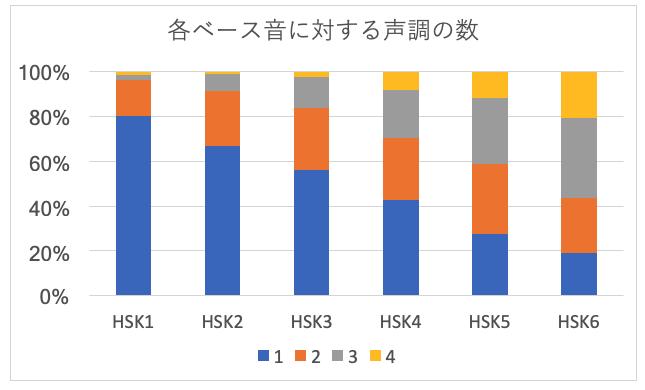 f:id:hiromichinomata:20190912084156p:plain