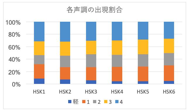 f:id:hiromichinomata:20190912084207p:plain
