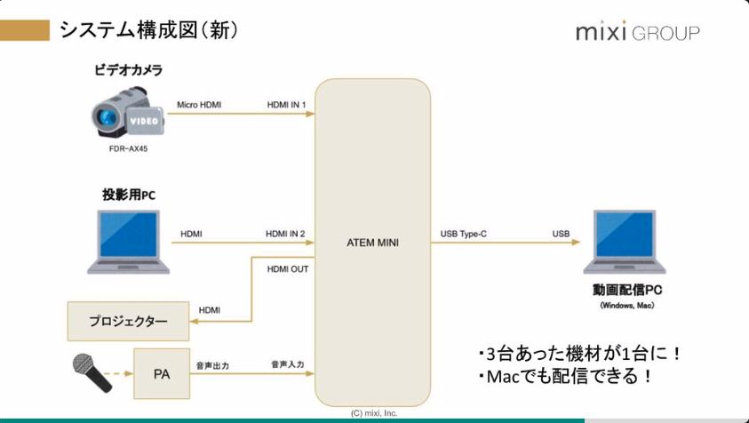 f:id:hiromichinomata:20200223235247p:plain
