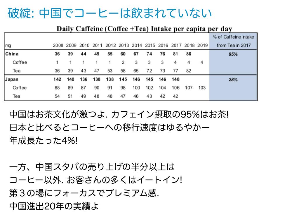 f:id:hiromichinomata:20200420205900p:plain:w400