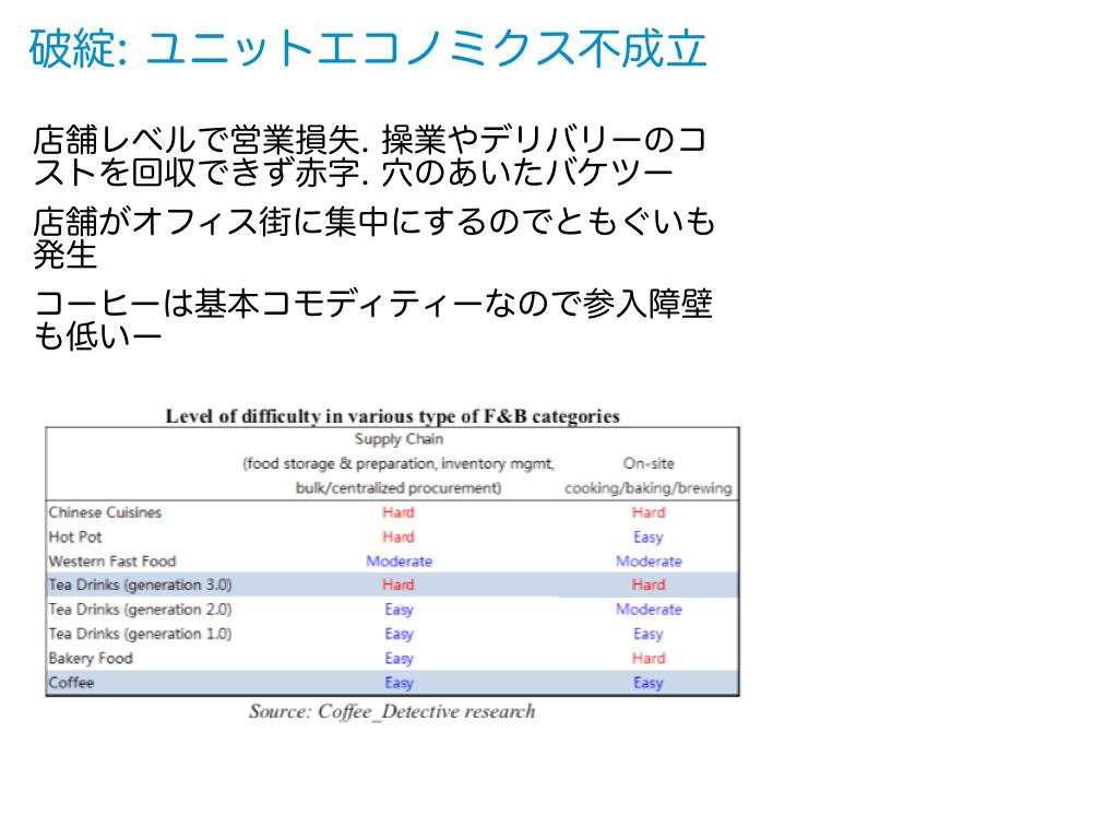 f:id:hiromichinomata:20200420205943p:plain:w400