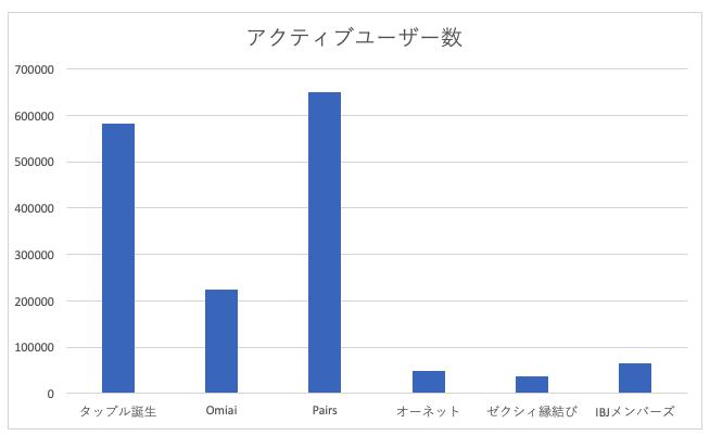 f:id:hiromichinomata:20200824001943p:plain