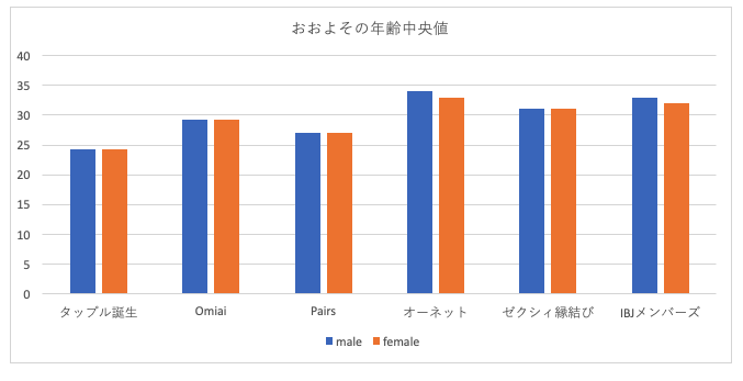 f:id:hiromichinomata:20200824002659p:plain