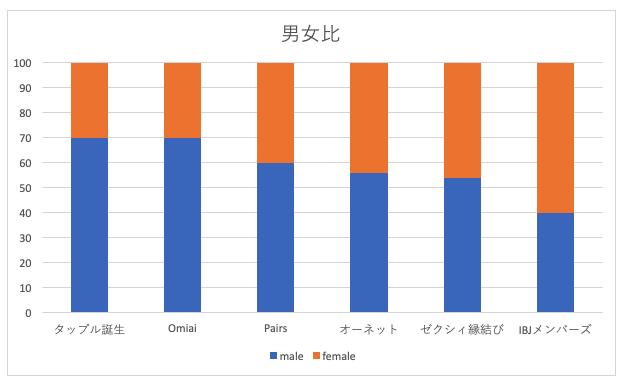 f:id:hiromichinomata:20200824003616p:plain
