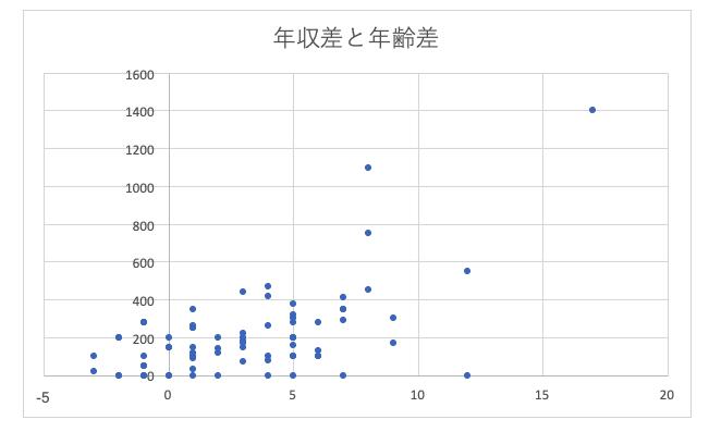 f:id:hiromichinomata:20200824013513p:plain
