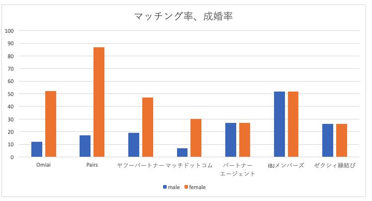 f:id:hiromichinomata:20200824024153p:plain