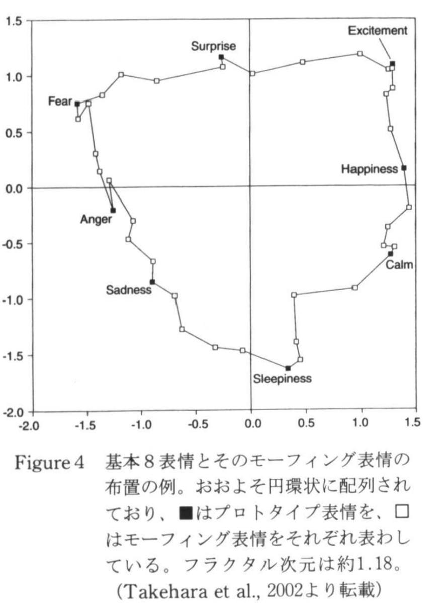 f:id:hiromichinomata:20200920041619j:plain