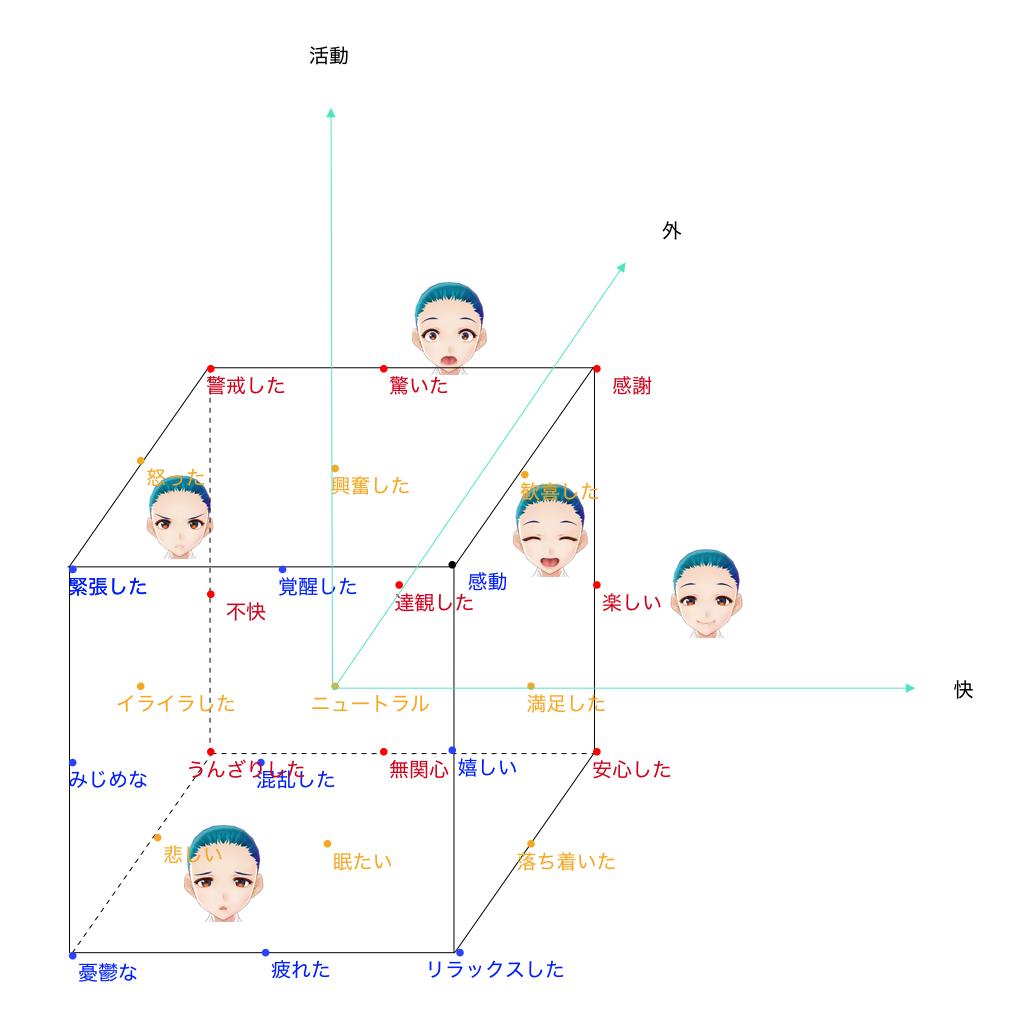 f:id:hiromichinomata:20200920041648p:plain