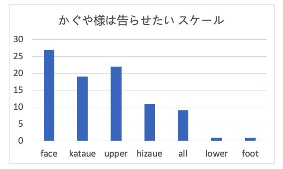 f:id:hiromichinomata:20200929230038p:plain