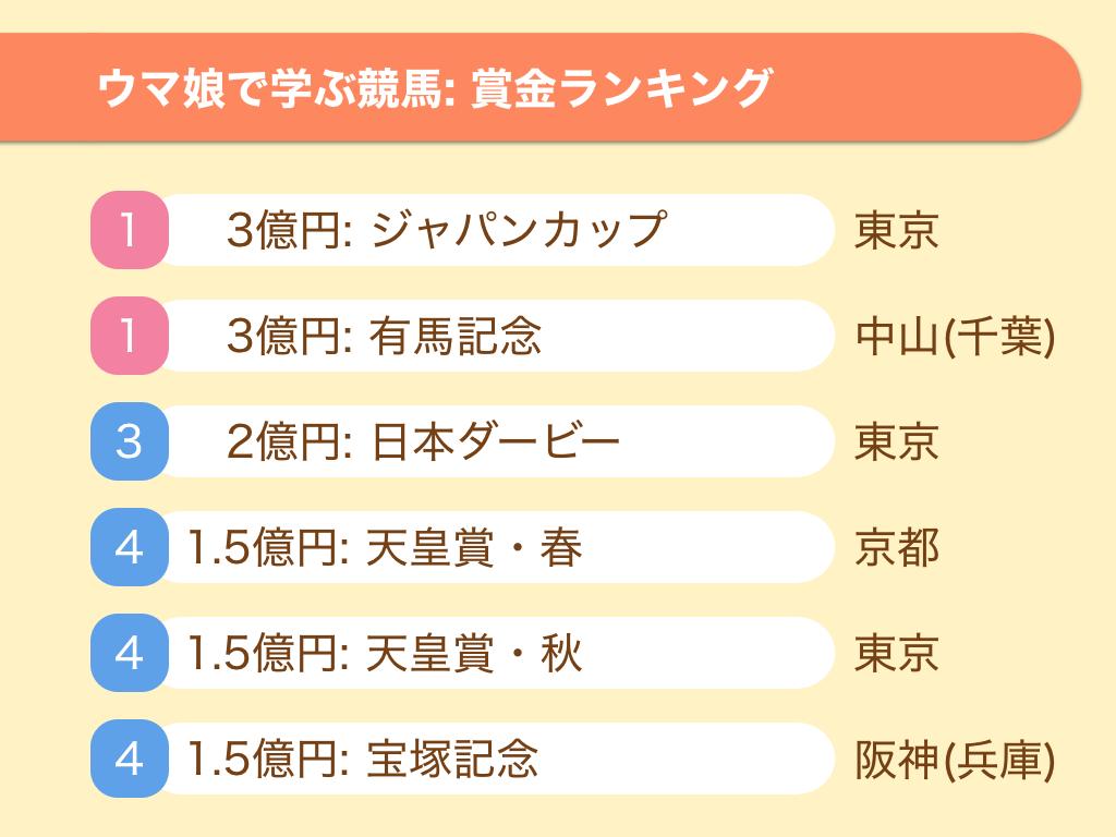 f:id:hiromichinomata:20210509090244p:plain:w400