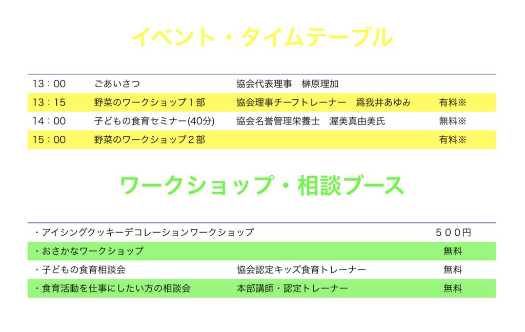 f:id:hiromitakatsuka:20170707000104p:plain