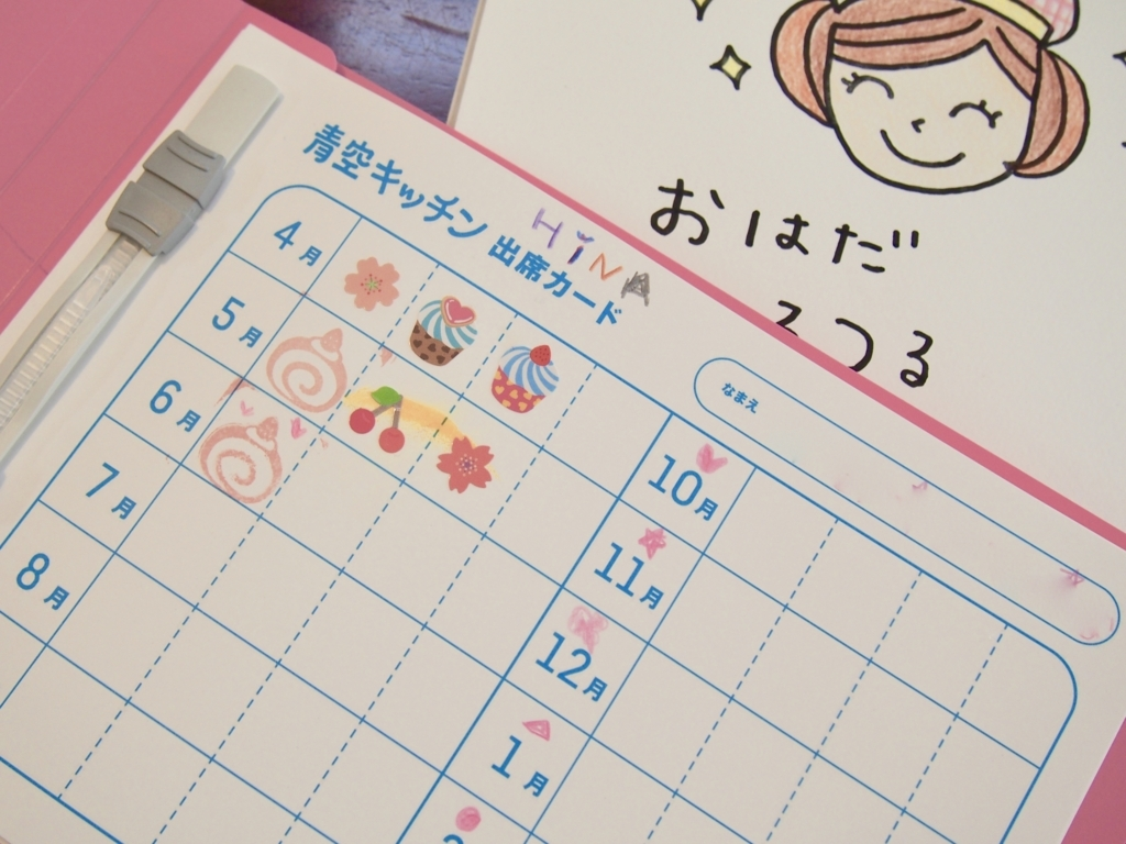 f:id:hiromitakatsuka:20180616231744j:plain