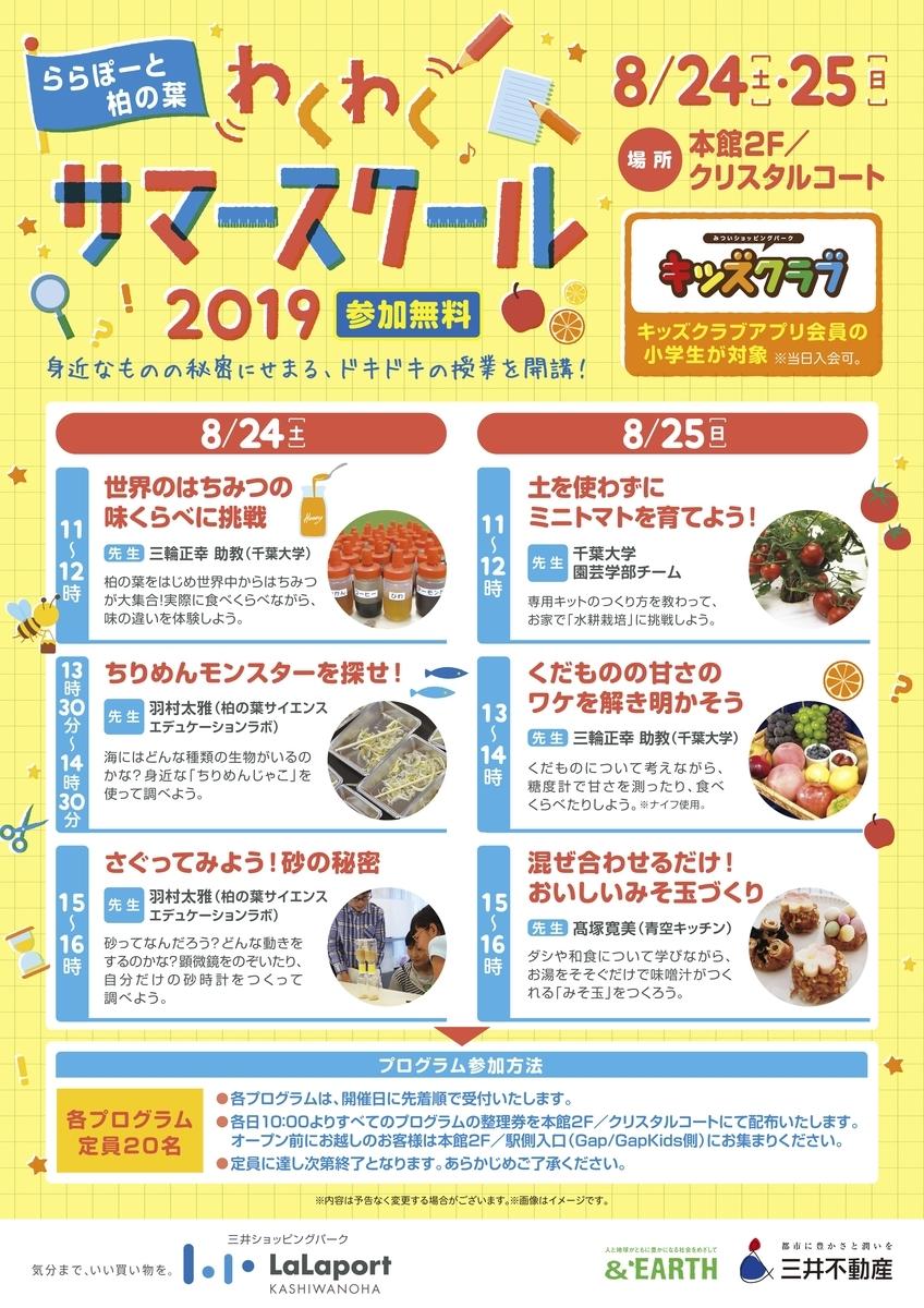 f:id:hiromitakatsuka:20190815102646j:plain