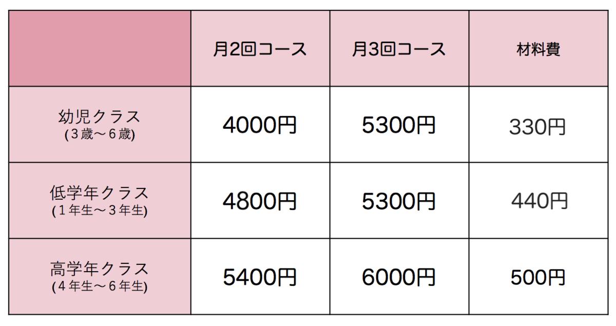 f:id:hiromitakatsuka:20190906161309p:plain