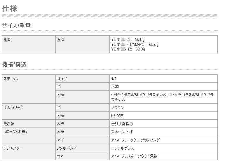 f:id:hiromitsu_hasegawa:20131220012717p:image