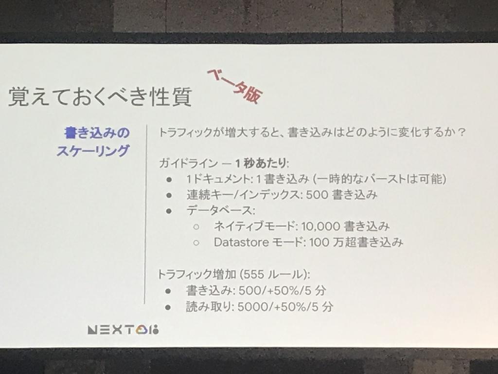 f:id:hiromode:20181002103533j:plain