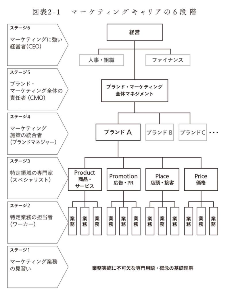 https://cdn-ak.f.st-hatena.com/images/fotolife/h/hiromode/20181224/20181224172136.png