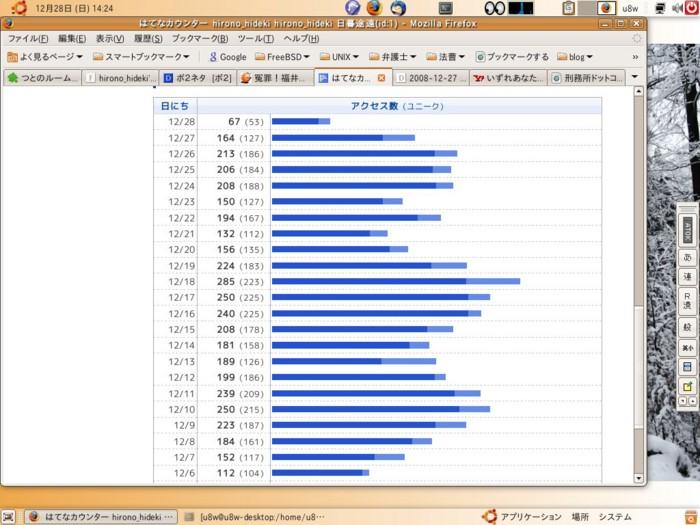 f:id:hirono_hideki:20081228142514j:image